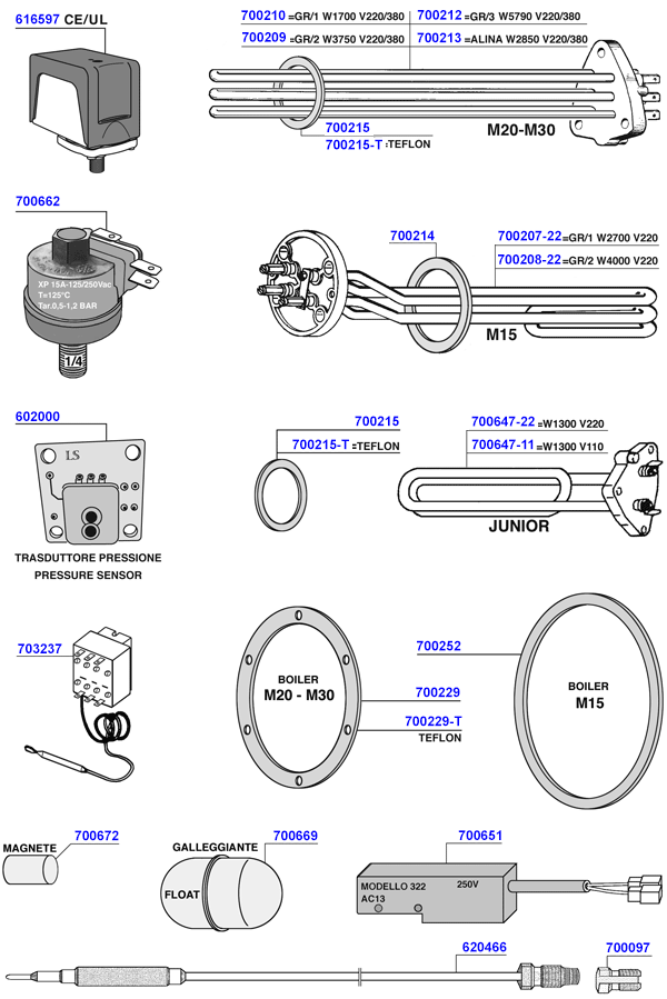 Elements and boiler components - Cimbali | Coffee Parts