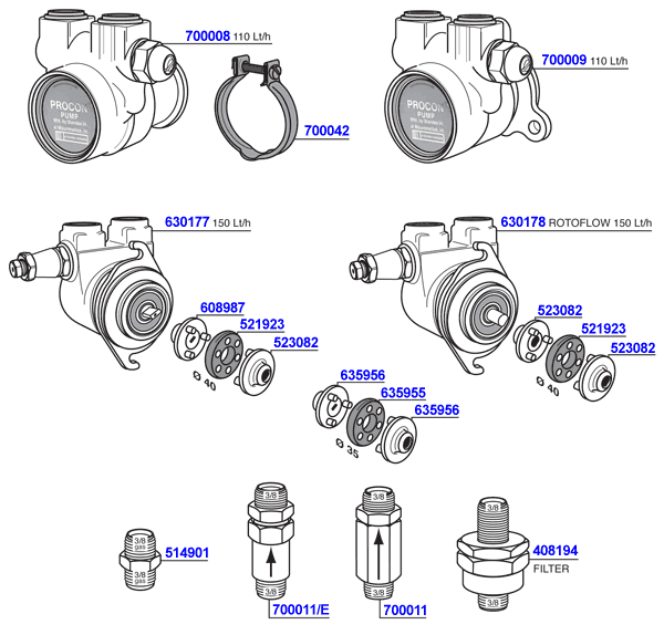 Rotary Pumps | Coffee Parts