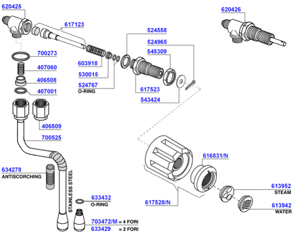 VA - Steam and hot water valves