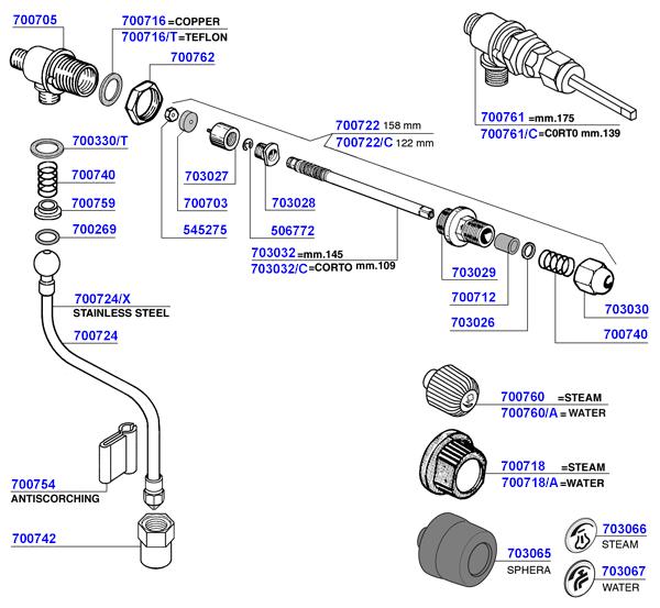 Wega - Steam and hot water valves