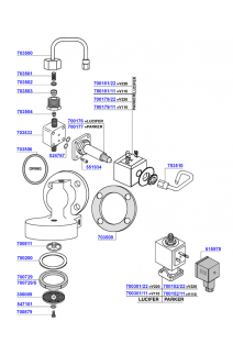 Group head and solenoids