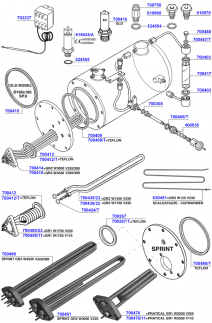 SM - Elements and boiler components